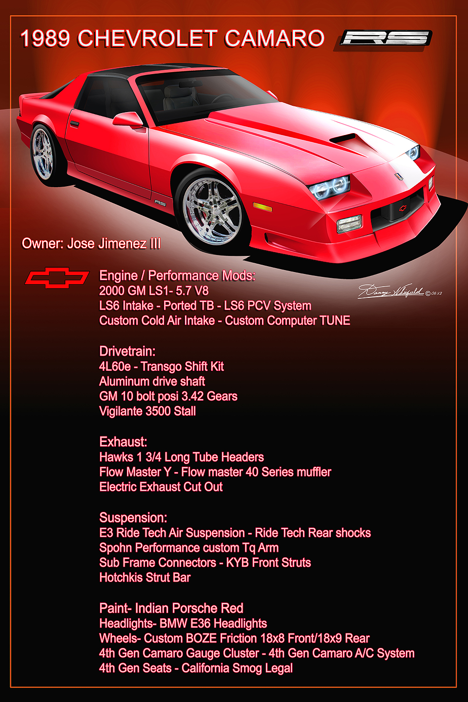 Custom Show Boards For Car Events The Automotive Art Of Danny - Car show boards